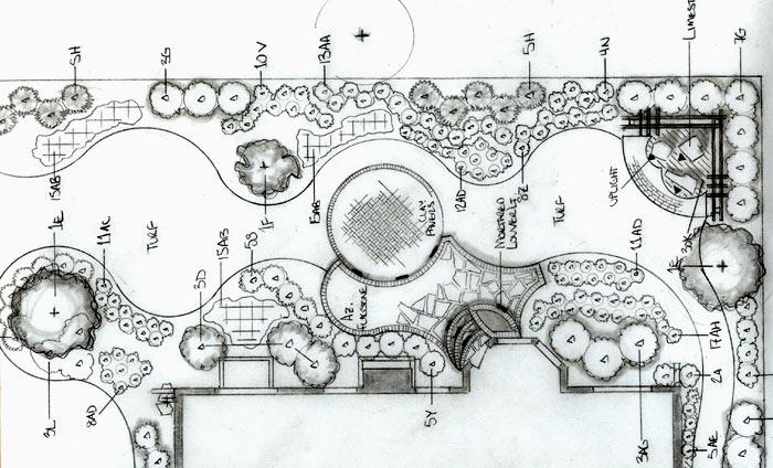 neenah landscape design